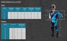 O´Neal O´Neal Element dres RACEWEAR černá/modrá